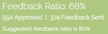 feedback ratio 68%, with 550 approved and 374 reviewed