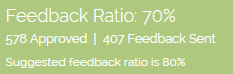 "netgalley ratio screenshot that reads: ""feedback ratio: 70%. 578 approved. 407 feedback sent."""